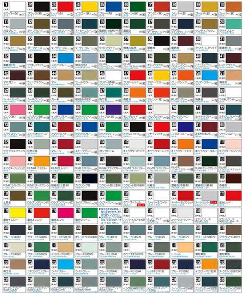 tamiya color chart formula 1 modeler color charts