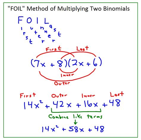 Multiplying Binomials Foil Practice Worksheet by Foil Multiplication Is Overrated Math Thoughts