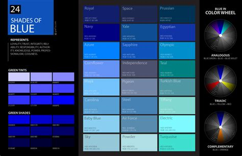 blue colors names 24 shades of blue color palette graf1x