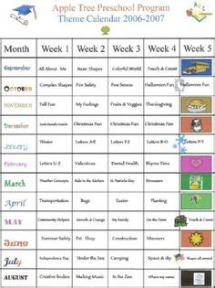kindergarten themes for august yearly themes list to send out at the beginning of the