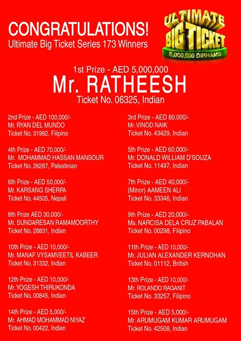 ticket bid big ticket abu dhabi on quot congrats to mr ratheesh