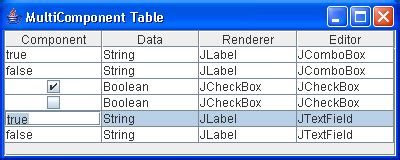 java swing grid table button table exle grid table 171 swing components 171 java