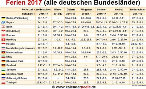 wann sind winterferien ferien 2017 in deutschland alle bundesl 228 nder