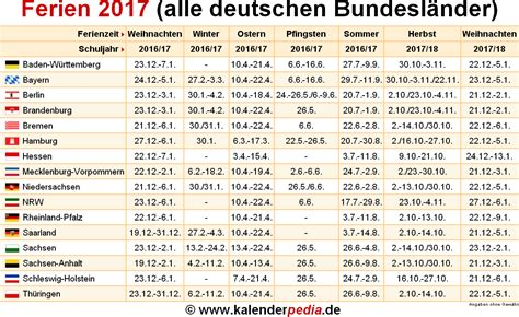 wann sind sommerferien 2015 schulferien kalender bayern 2016 2017 calendar template 2016