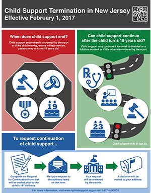 Search Child Support Nj Child Support Driverlayer Search Engine