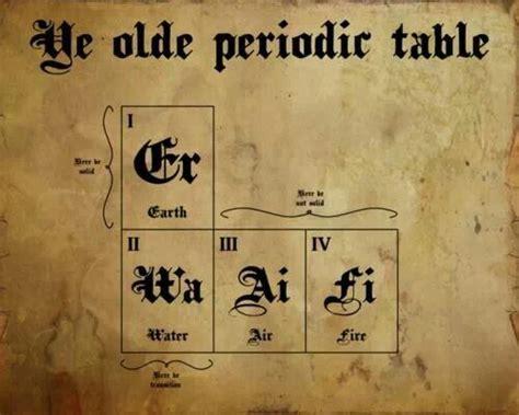 Periodic Table Joke by Periodic Table Chemistry Joke Chemistry