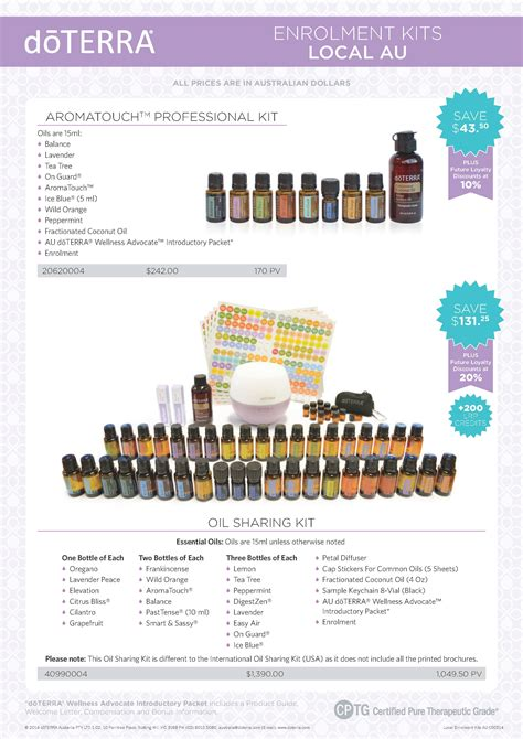 doterra home essentials kit review popular home 2017