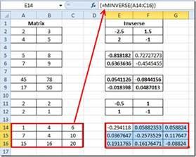 excel 2010 matrix inverse function minverse