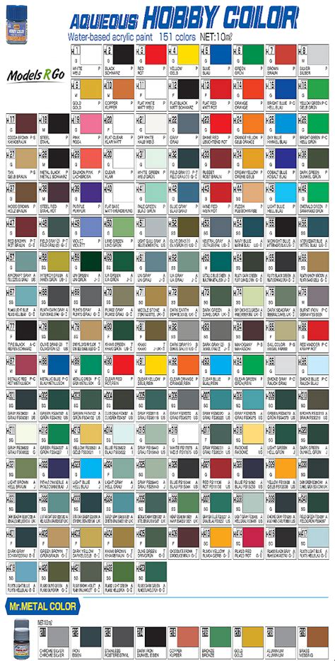 Mr Color Paint Conversion Chart