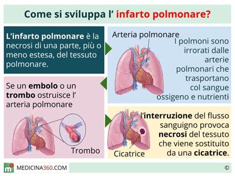 l infarto del miocardio cellule staminali per rigenerare il cuore dopo un infarto