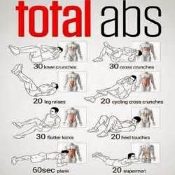 Image gallery exercise for abs