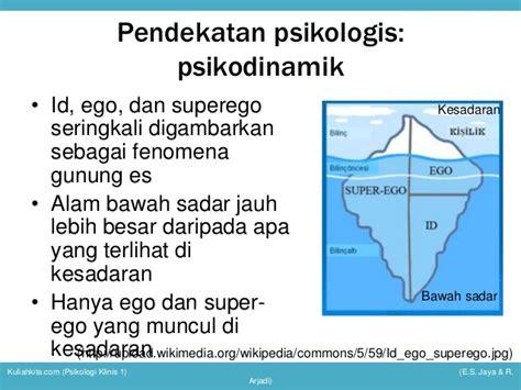 Teori Teori Psikodinamik Klinis psikologi klinis 1 pertemuan 5