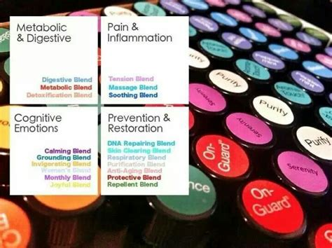 essentials color codes color codes essential oils colors and