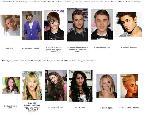 justin bieber biography timeline diverbo diary hair volution