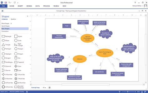visio mind map stencil create a concept map in visio conceptdraw helpdesk