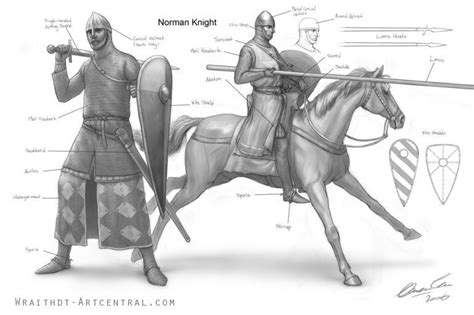 couched lance 10 fascinating things you should know about the norman knights