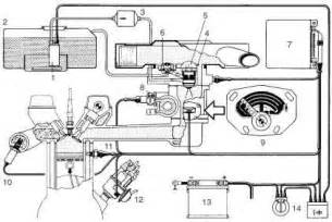 tbi fuel injection wiring harness wiring schematic