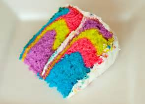 colorful cakes rainbow cake recipe dishmaps