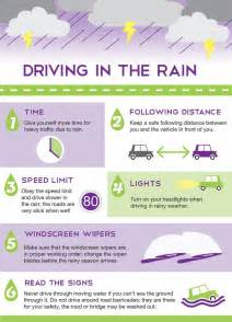 Driving A For The Day Best 25 Driving Safety Ideas On Safe Driving
