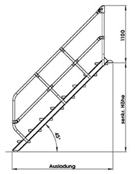 treppen handlauf vorschriften handlauf vorschriften 246 sterreich gel 228 nder f 252 r au 223 en