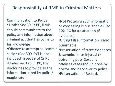 section 175 ipc medical jurisprudence siddha medicine