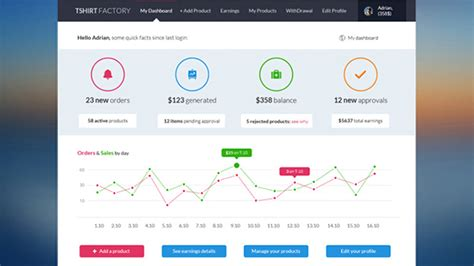Links Best Of The Web Styledash by 30 Dashboard Ui Designs For Your Inspiration