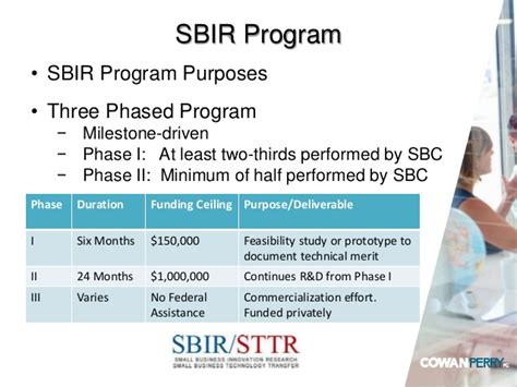 small business technology transfer program phase i sttr a winning game plan for contracting with the federal