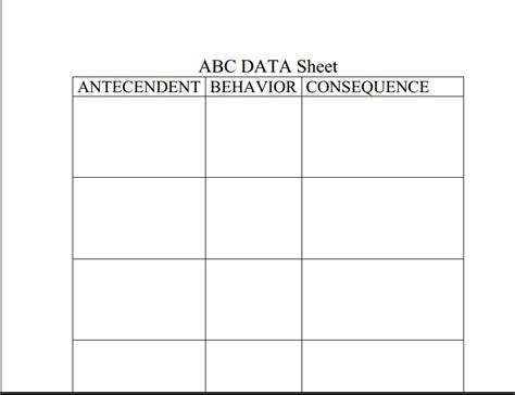 abc chart behaviour template abc chart to chart antecedent behavior consequence