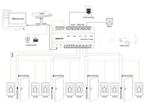 zk panel layout zk winbio460pro panel de ctrl de acceso para 4 puertas 8