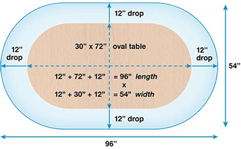 Tablecloth Size Calculator   Bright Settings? Table Linens
