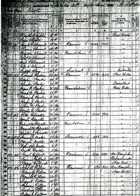 German Birth Records 1860 Deckerjourney Census Record Scans