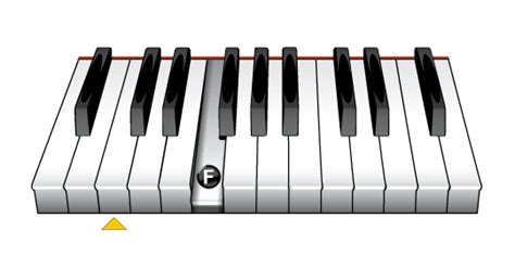 Piano Dh Essay by The Piano Notes F And G Learn To Play
