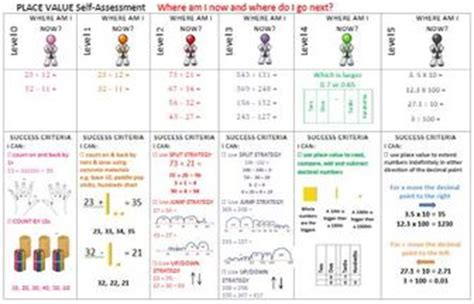 printable version of numeracy continuum digital continuums learning 21stcentury snapshot