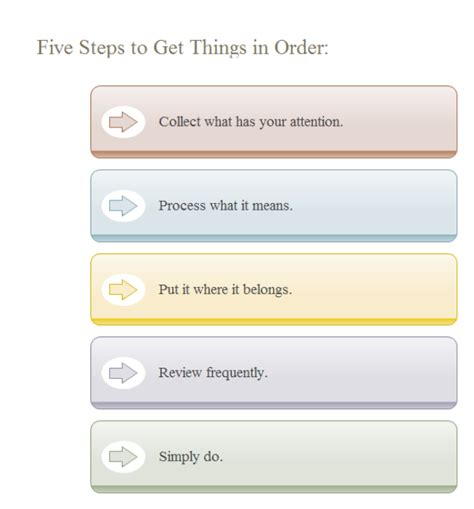 Five Steps Step By Step Chart Free Five Steps Step By Step Chart Templates Step By Step Template