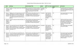 business implementation plan template best photos of business implementation plan template