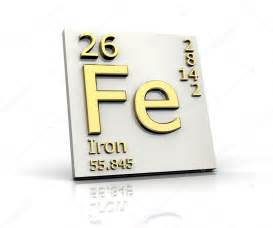 Fe Periodic Table by Iron Form Periodic Table Of Elements Stock Photo