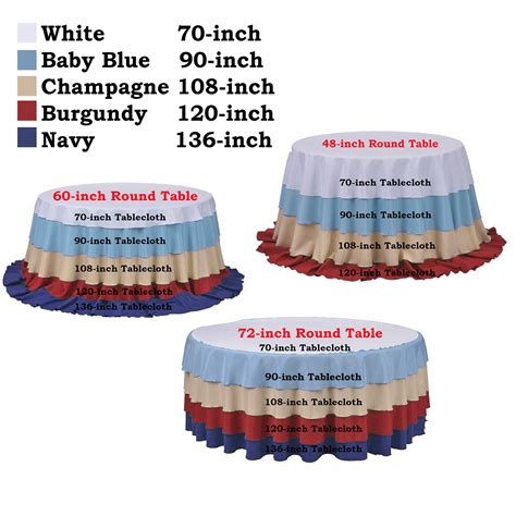 108 tablecloth on 60 table 108 quot polyester tablecloth ebay