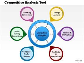 competitor analysis template powerpoint competitive analysis template selimtd