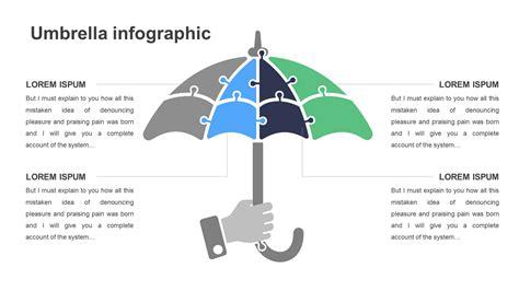 umbrella pattern antenna ppt free powerpoint templates umbrella images powerpoint