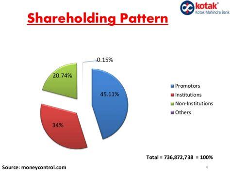 kotak mahindra bank equity research report of kotak mahindra bank