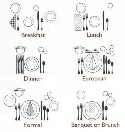 How To Set The Table Properly by The Proper Way To Set A Table For Kitchen Juxtapost