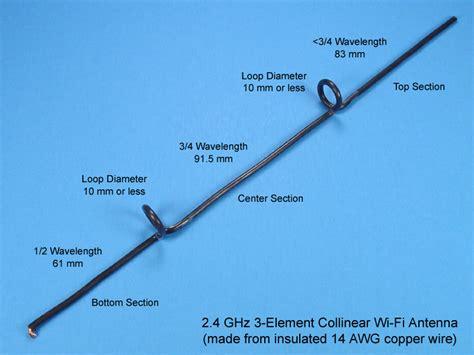 omnidirectional wi fi antennas
