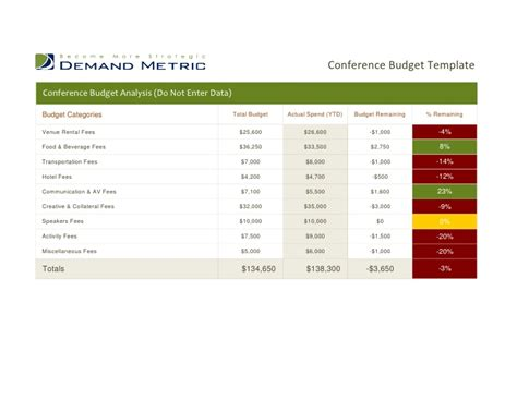 conference budget template conference budget template