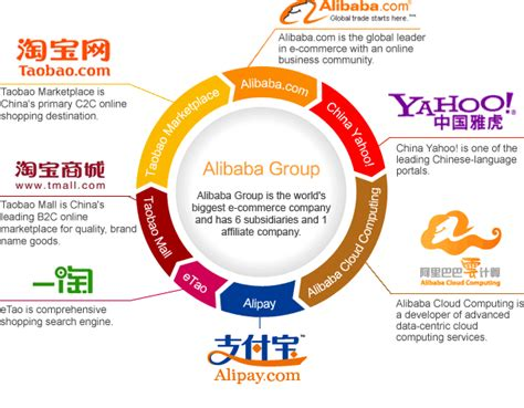 alibaba uk alibaba the path to the nyse alibaba stocks