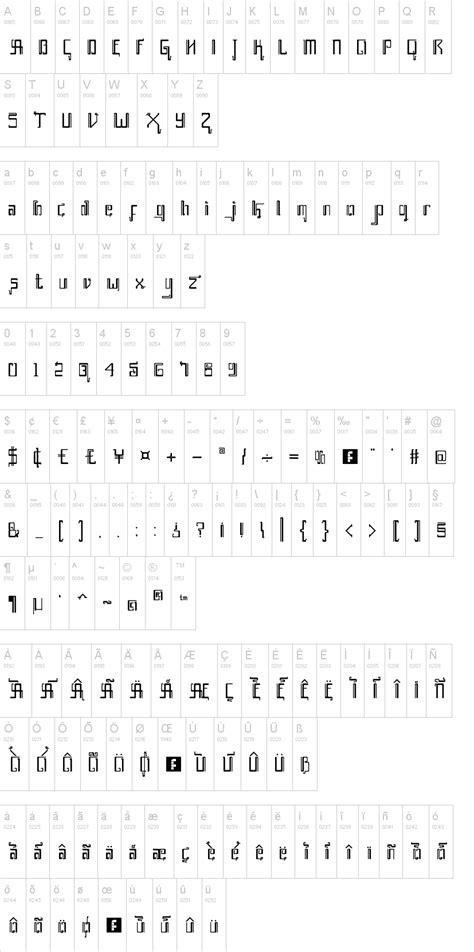 dafont jawa awesome java font dafont com
