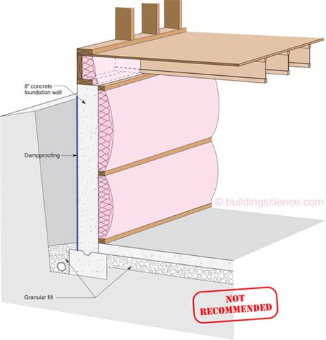 Image Gallery Interior Basement Wall Insulation Spx Steel Panel Foundation Wall
