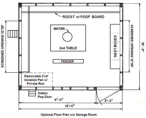 chicken coop floor plan interior layout storage room or more coop space