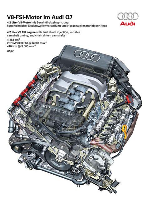 Audi Q7 V12 Tdi Technische Daten by Audi Q7 4 2 Fsi Quattro Technische Daten Abmessungen