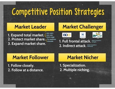 market challenger creating competitive advantage