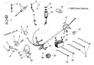 polaris predator 90 wiring diagram 2005 polaris predator 90 service manual wiring diagrams